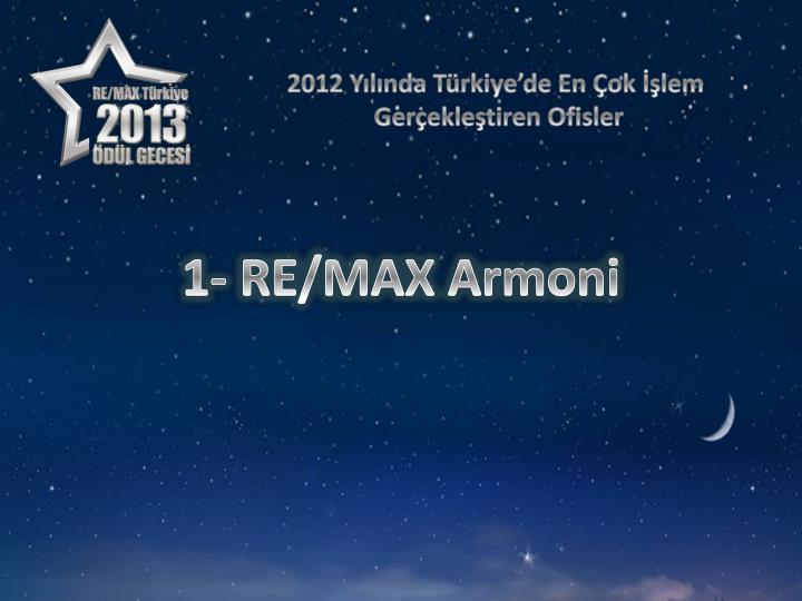 2012 Yılında Türkiye'de En Çok İşlem