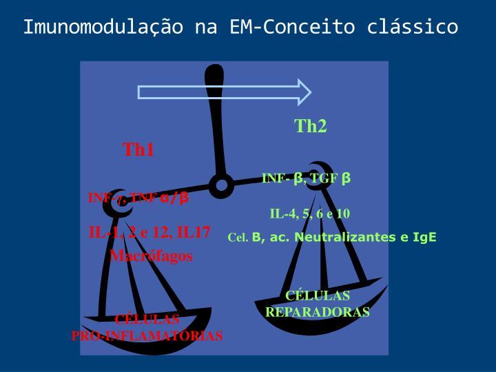 Imunomodulação