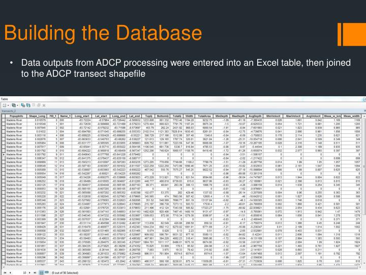 Data outputs from ADCP processing were entered into an Excel table, then joined to the ADCP transect
