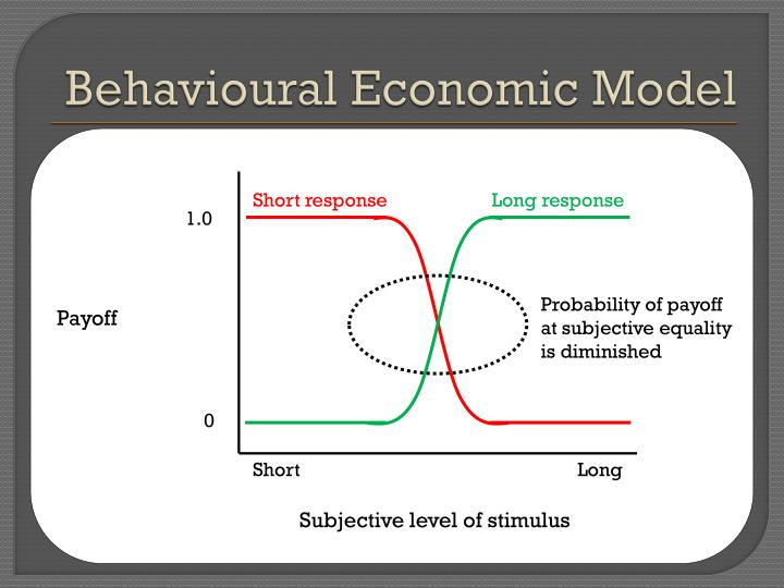 Behavioural Economic Model