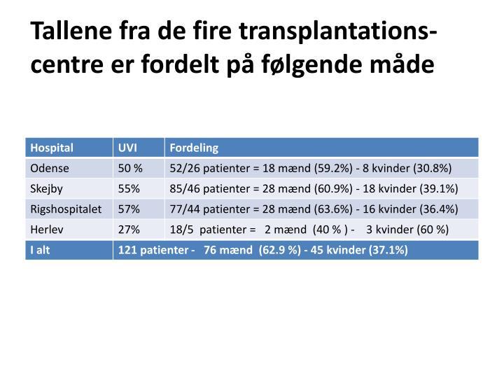 Tallene fra de fire transplantations-centre er fordelt på følgende måde