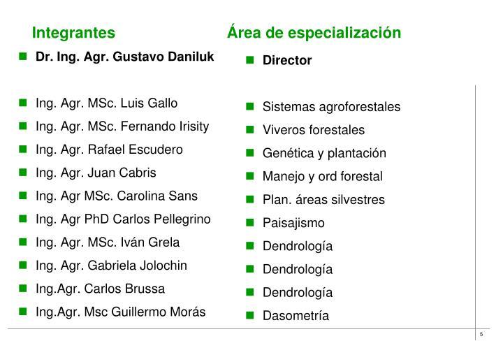 Integrantes                          Área de especialización