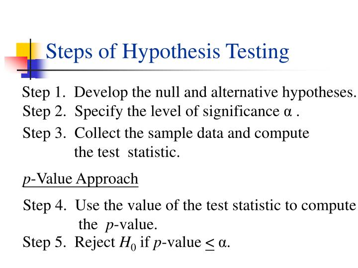 Steps of Hypothesis Testing