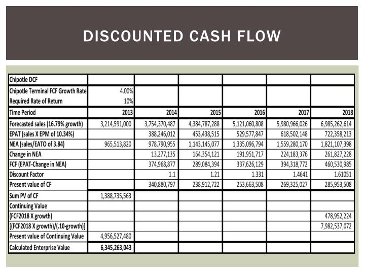 Discounted Cash Flow : Ppt module discounted cash flow valuation company