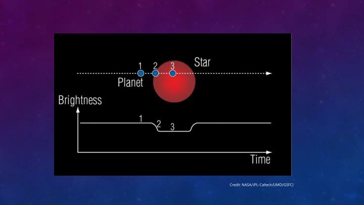 Credit: NASA/JPL-Caltech/UMD/GSFC)