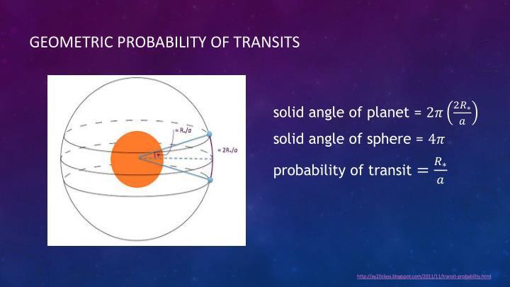 GEOMETRIC PROBABILITY OF TRANSITS