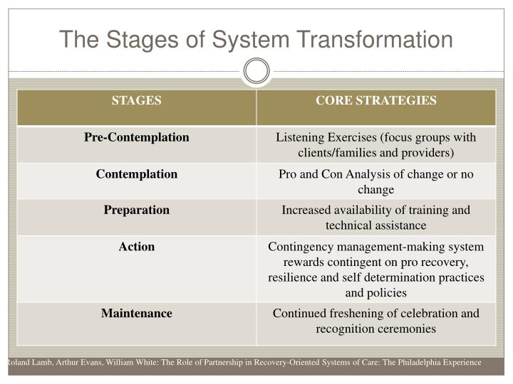 The Stages of System Transformation