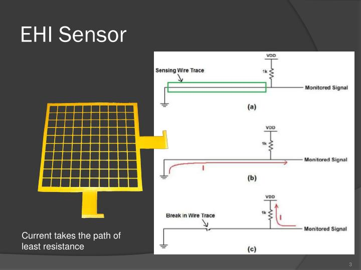 EHI Sensor