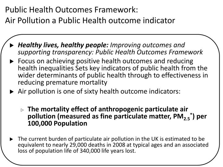 Public Health Outcomes Framework: