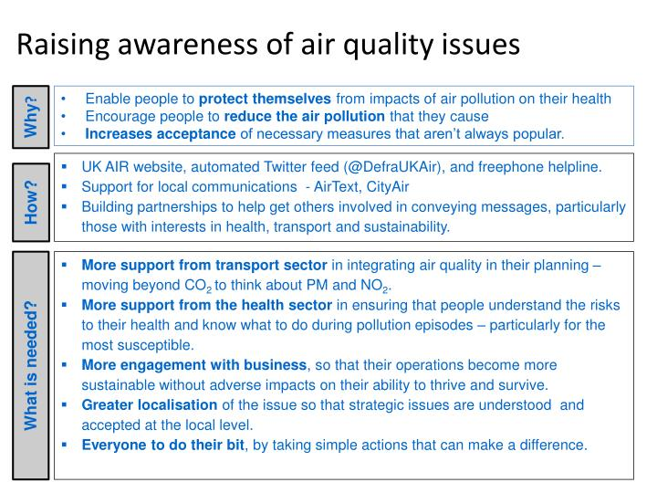 Raising awareness of air quality issues