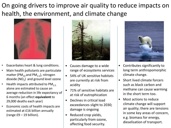 On going drivers to improve air quality to reduce impacts on health, the environment, and climate ch...