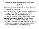 hofstede s modes frameworks of national culture