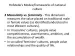 hofstede s modes frameworks of national culture2