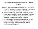 hofstede s modes frameworks of national culture3