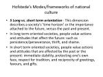 hofstede s modes frameworks of national culture4