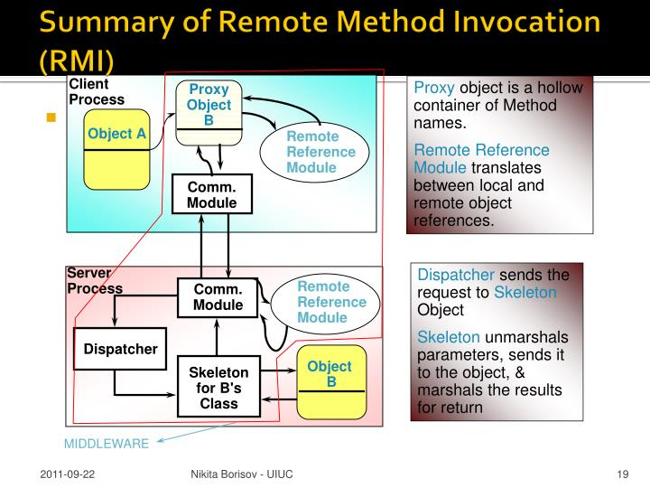 Summary of Remote Method Invocation (RMI)
