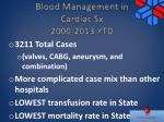blood management in cardiac sx 2000 2013 ytd