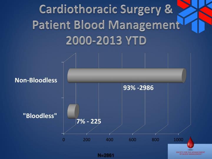 Cardiothoracic Surgery &