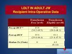 ldlt in adult jw recipient intra operative data