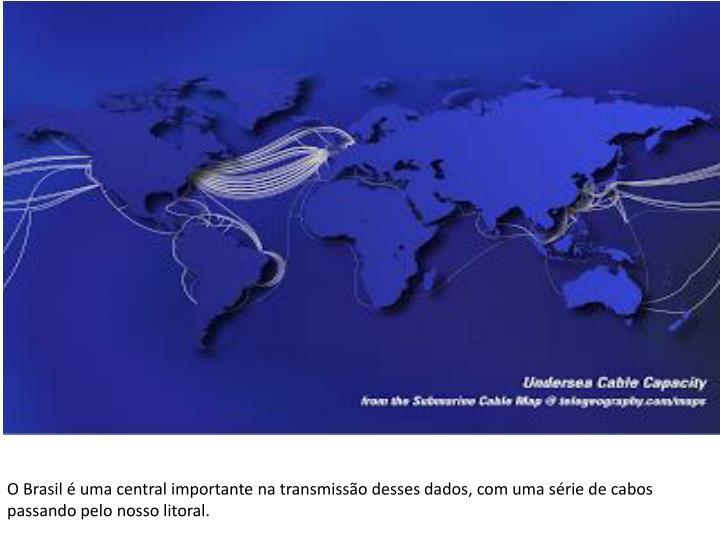 O Brasil  uma central importante na transmisso desses dados, com uma srie de cabos passando pelo nosso litoral.