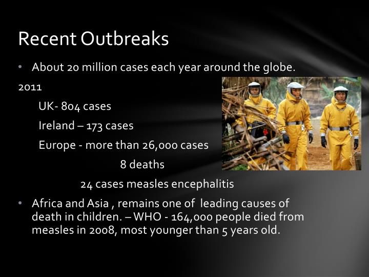 Recent outbreaks