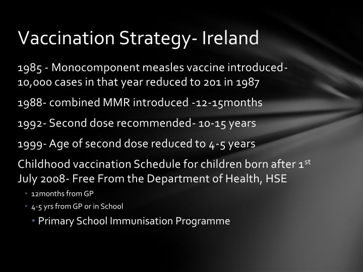 Vaccination Strategy- Ireland