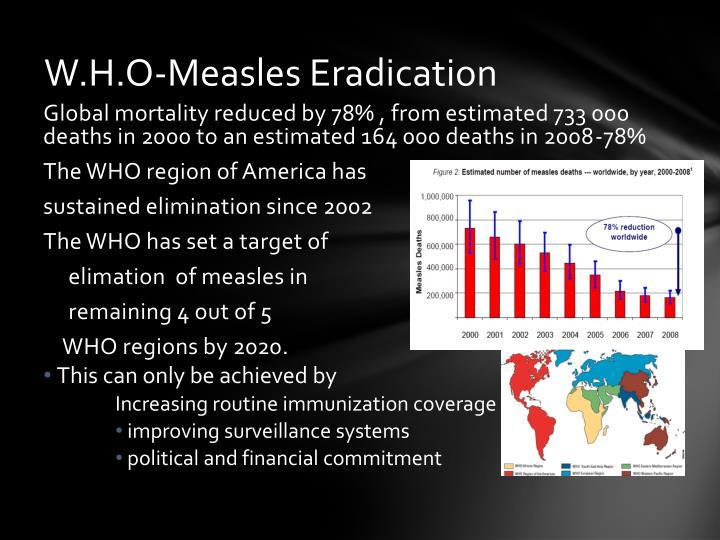 W.H.O-Measles Eradication