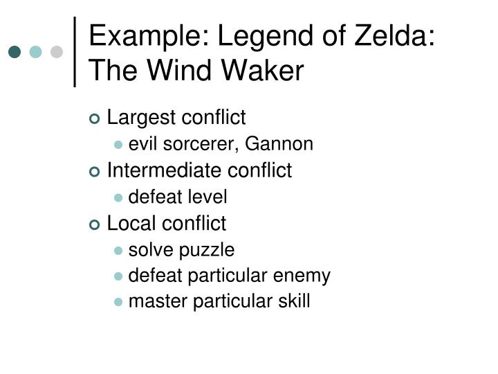Example: Legend of Zelda: The Wind Waker