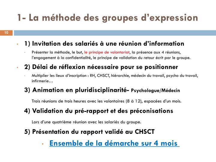 1- La méthode des groupes d'expression