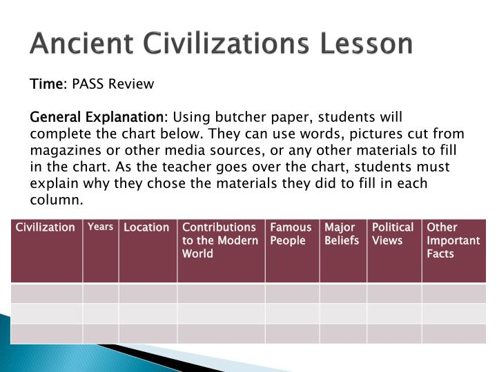 Ancient Civilizations Lesson