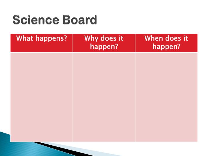 Science Board