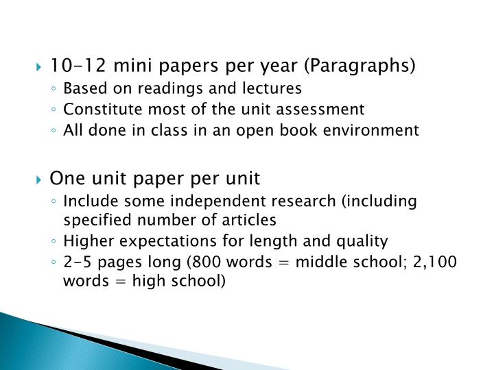 10-12 mini papers per year (Paragraphs)
