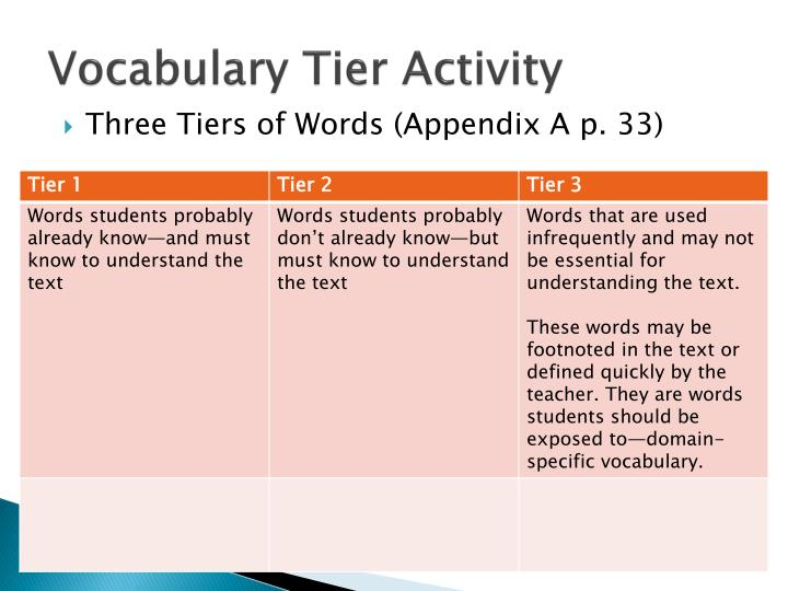 Vocabulary Tier Activity