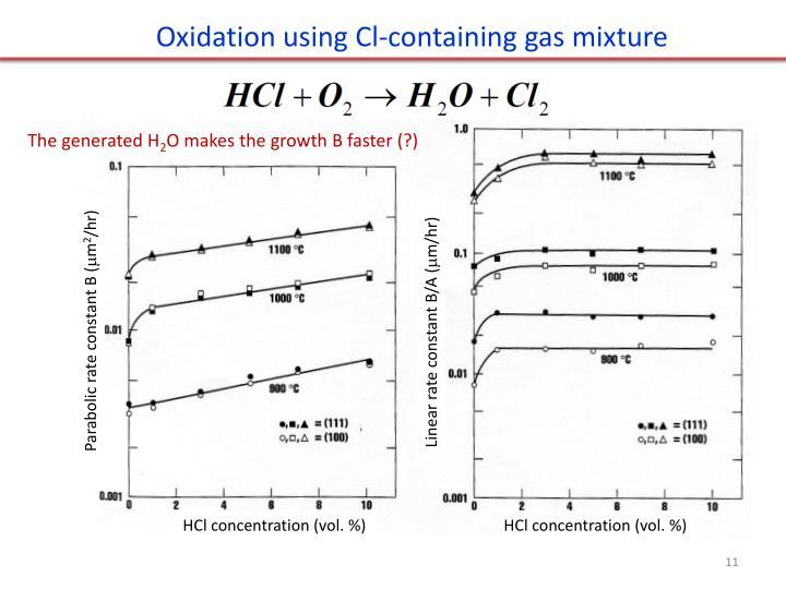 Oxidation using