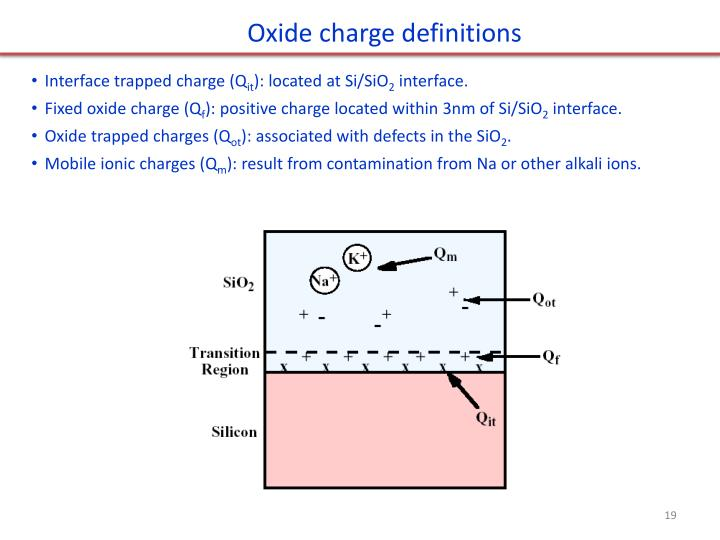 Oxide charge definitions