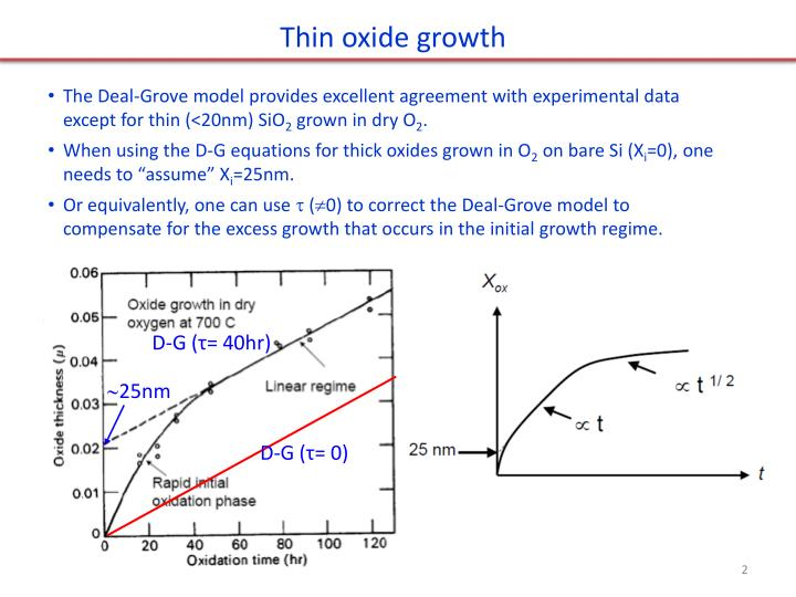 Thin oxide growth