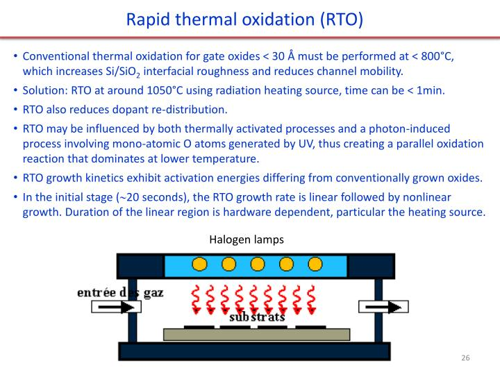 Rapid thermal oxidation (RTO)