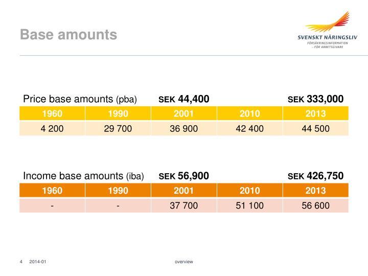 Base amounts