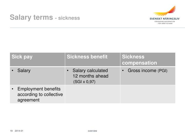 Salary terms