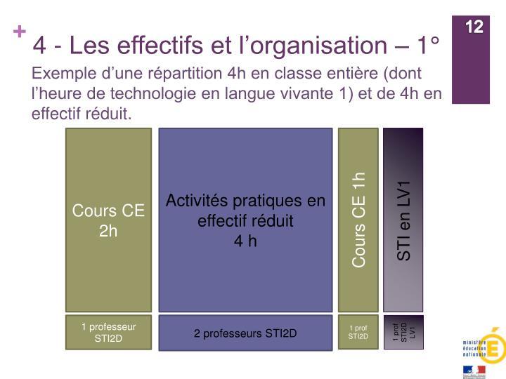 4 - Les effectifs et l'organisation – 1°