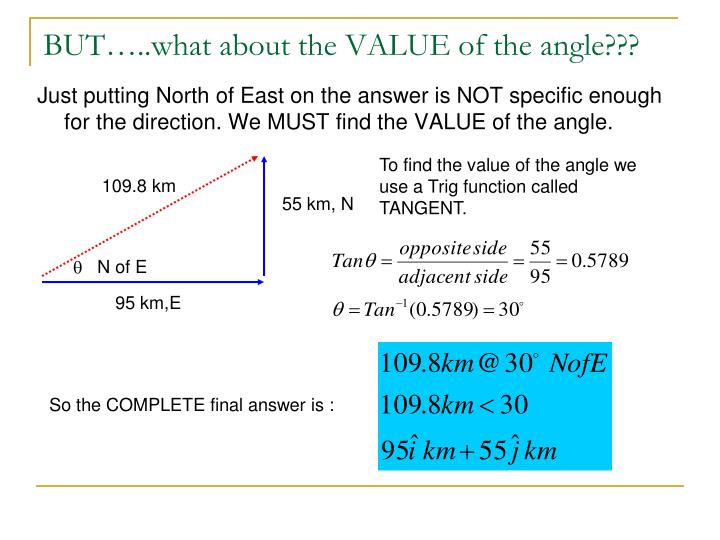 BUT…..what about the VALUE of the angle???