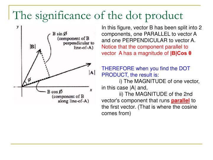 The significance of the dot product