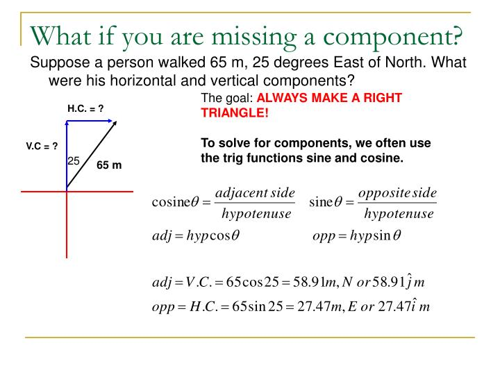 What if you are missing a component?