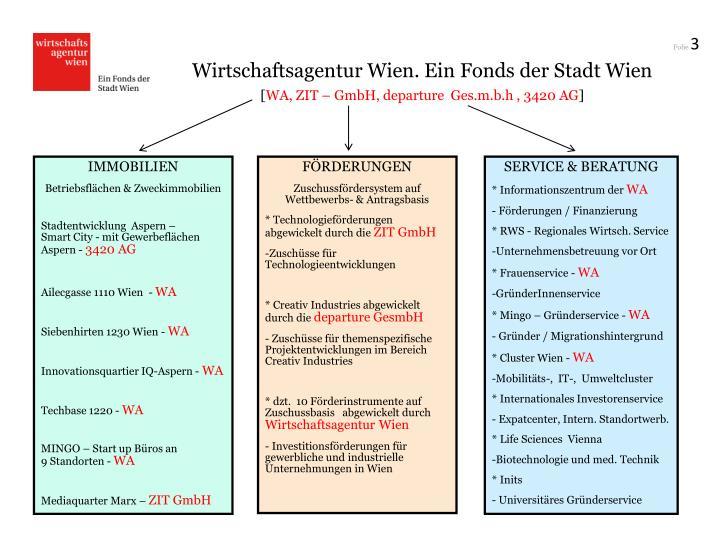 Wirtschaftsagentur Wien. Ein Fonds der Stadt Wien