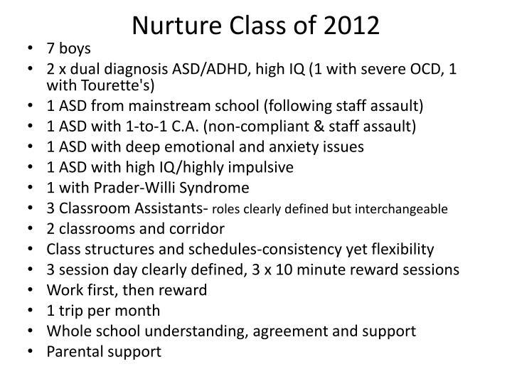 Nurture Class of 2012