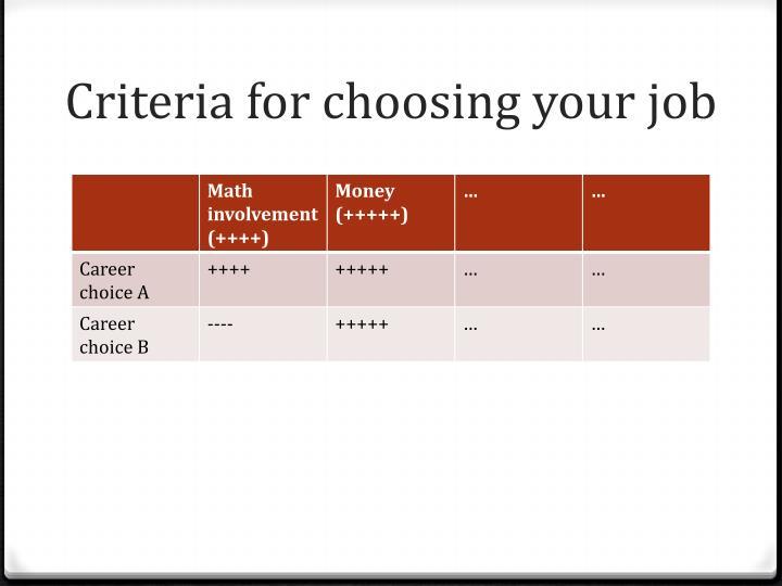 Criteria for choosing your job