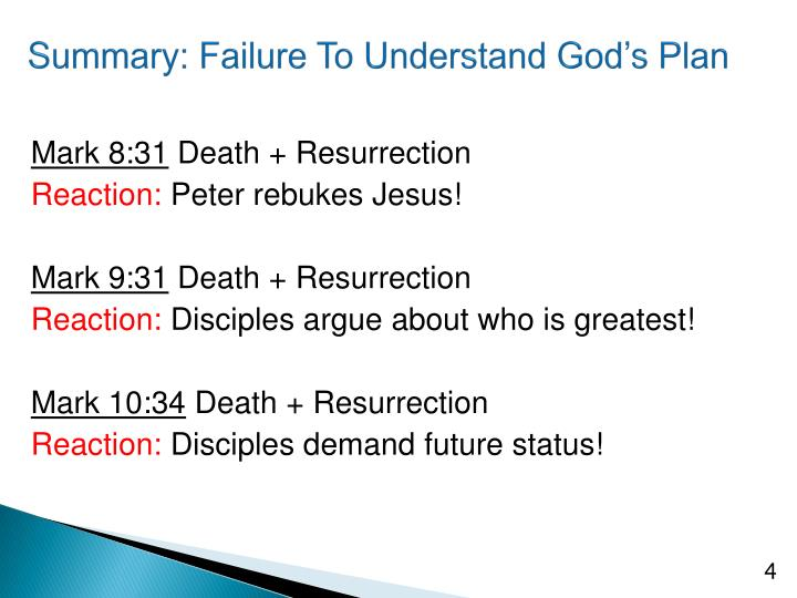 Summary: Failure To Understand God's Plan