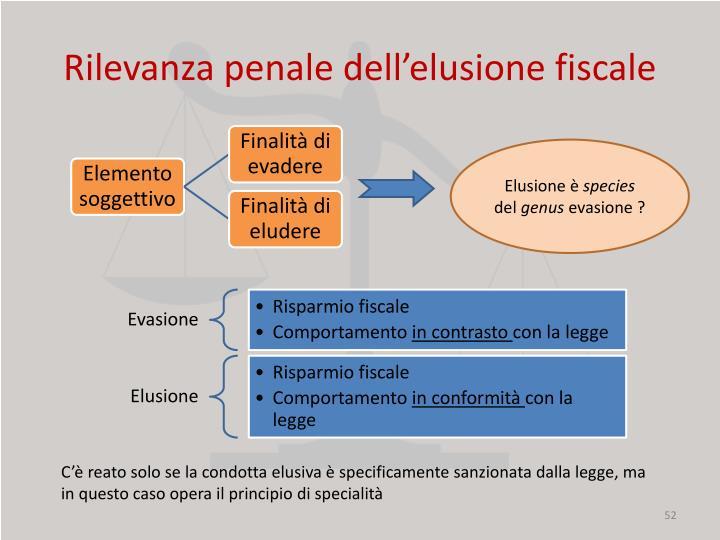 Rilevanza penale dell'elusione fiscale