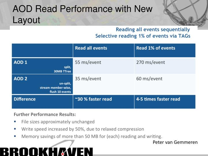 AOD Read Performance with New Layout