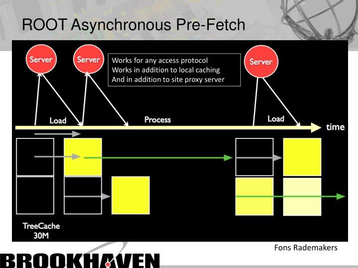 ROOT Asynchronous Pre-Fetch